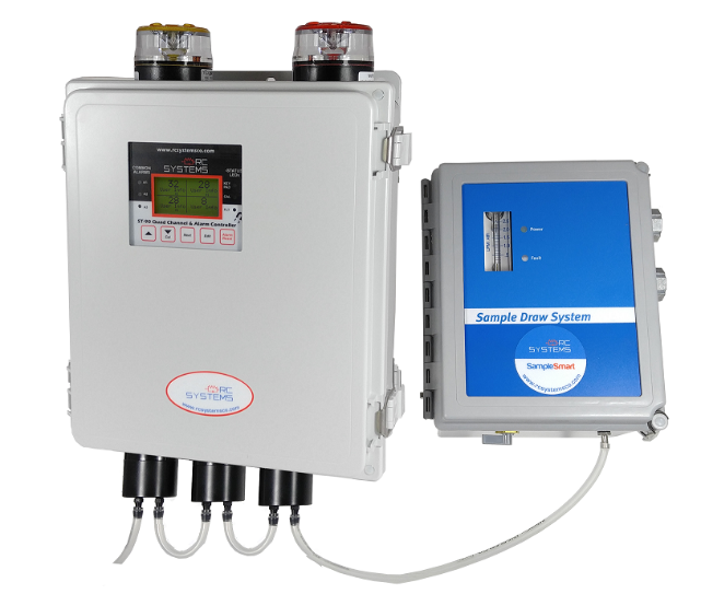 Example of gas detector systems offered by RC Systems