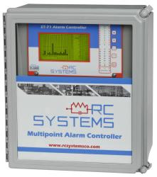 ViewSmart 1600 16-Channel Controller